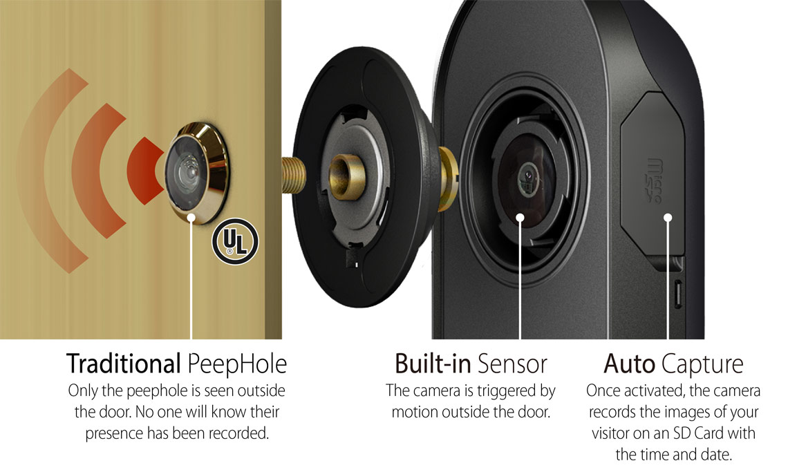 Brinno | Front Door Security Camera - PHV MAC