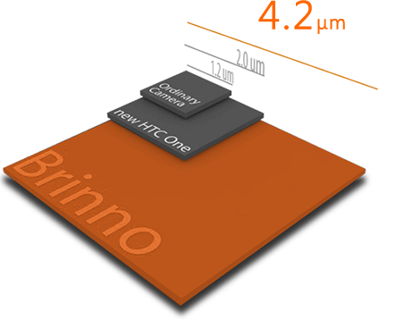 Stunningly HDR Sensor with Pixel Size 4.2μm